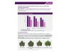 Зорвек™ Винабел™ фунгицид за контрол на мана по лозята (5) на най-добра цена
