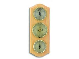 Хидромери - Метеорологична станция - 20.1000.11 на най-добра цена